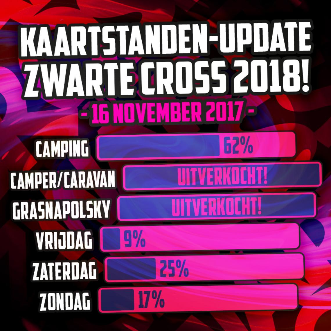 PERSBERICHT: Wereldwijde kaartverkoop voor 22e editie van de Zwarte Cross start overmorgen